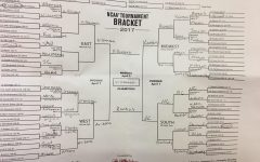 Herald 2017 March Madness Brackets