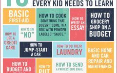 Useful things that should be taught in schools